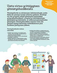 Uutta virtaa yrittäjyyteen yhteistyöhankkeilla -esite.